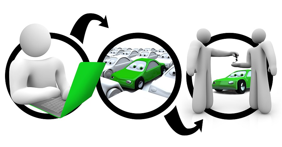 How Do Online Car Dealerships Work? – Here's What You Need To Know